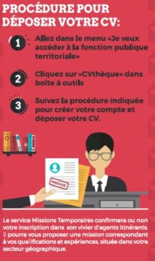 5257cbf751e Le Centre de Gestion de Loire Atlantique met à disposition des  collectivités les contractuels qu il recrute